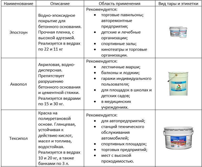 Таблица красящих материалов часть 1