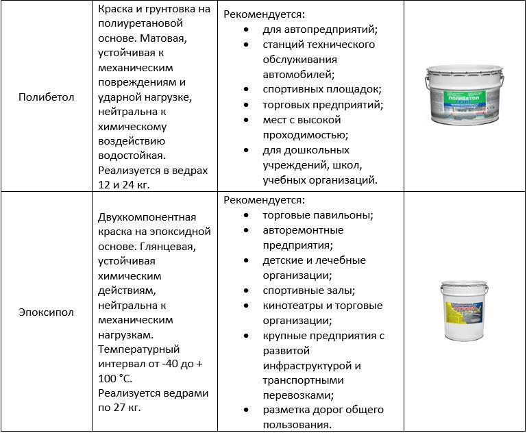 Таблица красящих материалов часть 2
