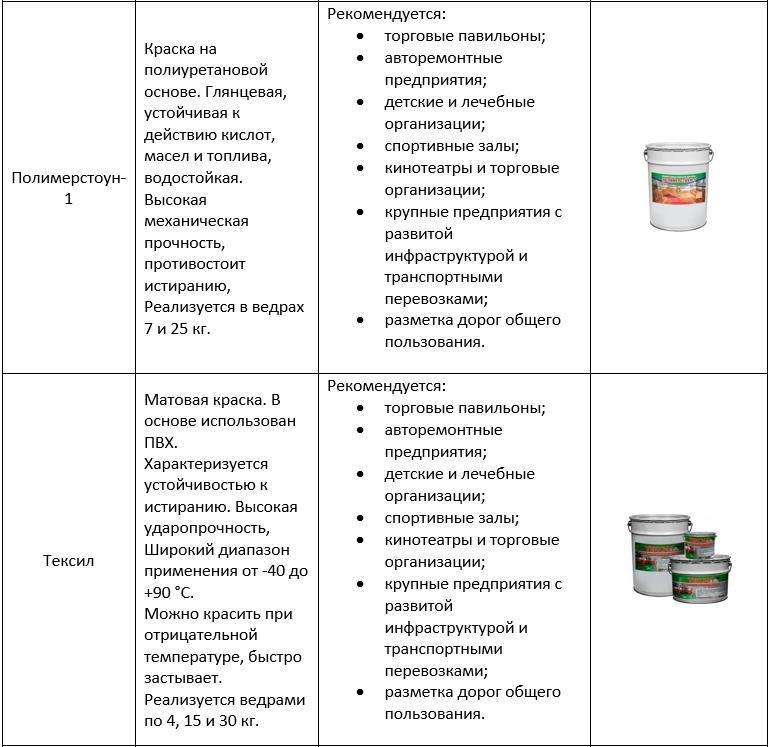 Таблица красящих материалов часть 3